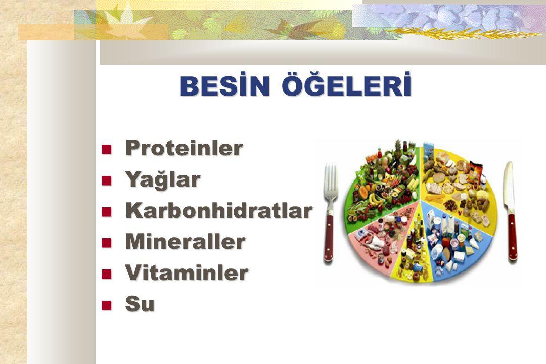 BESİN ÖĞELERİ Proteinler Proteinler Yağlar Yağlar Karbonhidratlar Karbonhidratlar Mineraller Mineraller Vitaminler Vitaminler Su Su