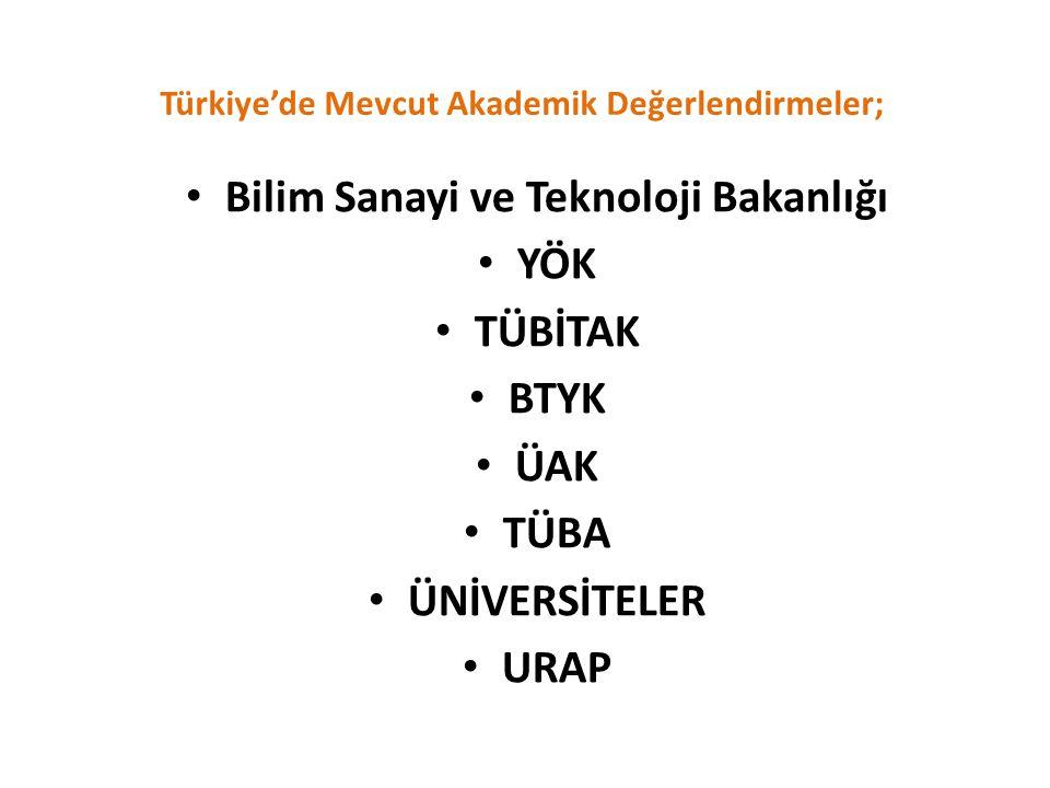 Türkiye'de Mevcut Akademik Değerlendirmeler; Bilim Sanayi ve Teknoloji Bakanlığı YÖK TÜBİTAK BTYK ÜAK TÜBA ÜNİVERSİTELER URAP