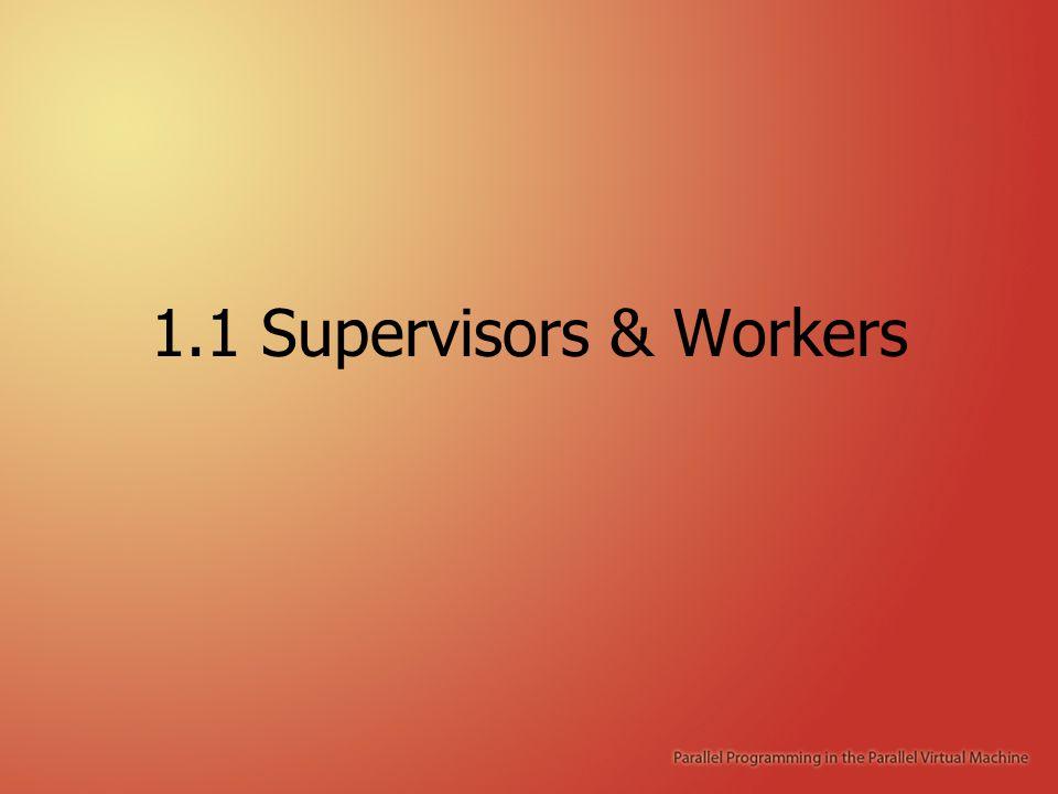 Şekil.1 Bağımsız workerlarla Supervisor-Worker sıralama yapısı