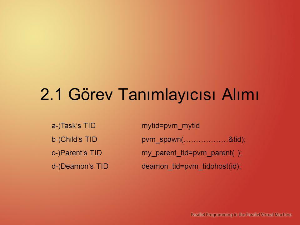 2.1 Görev Tanımlayıcısı Alımı a-)Task's TID mytid=pvm_mytid b-)Child's TID pvm_spawn(………………&tid); c-)Parent's TID my_parent_tid=pvm_parent( ); d-)Deamon's TID deamon_tid=pvm_tidohost(id);