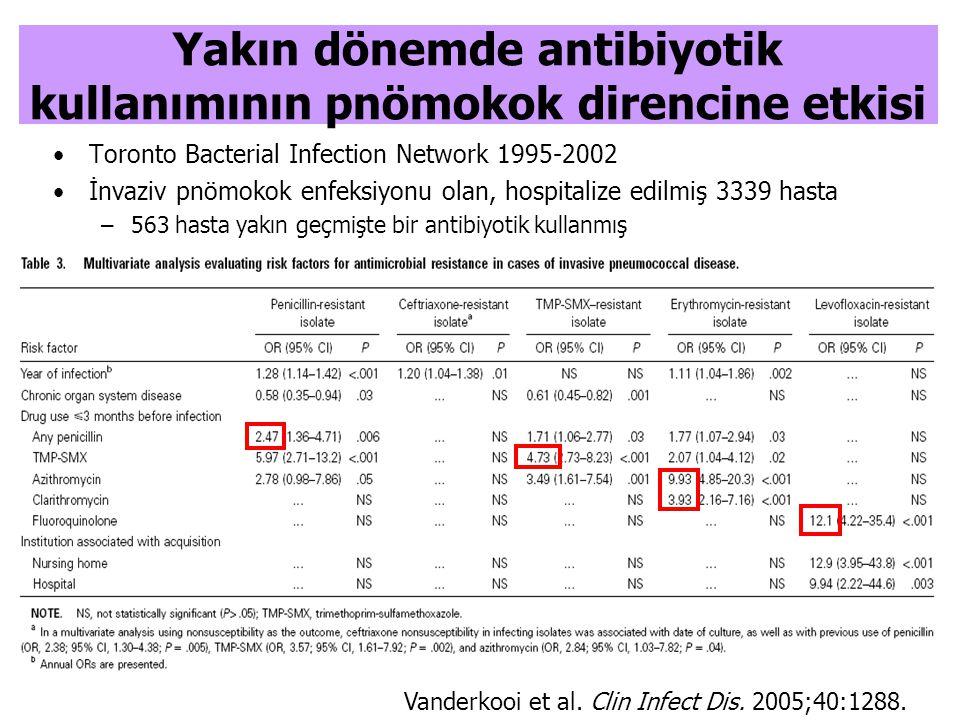 12 Yakın dönemde antibiyotik kullanımının pnömokok direncine etkisi Toronto Bacterial Infection Network 1995-2002 İnvaziv pnömokok enfeksiyonu olan, h