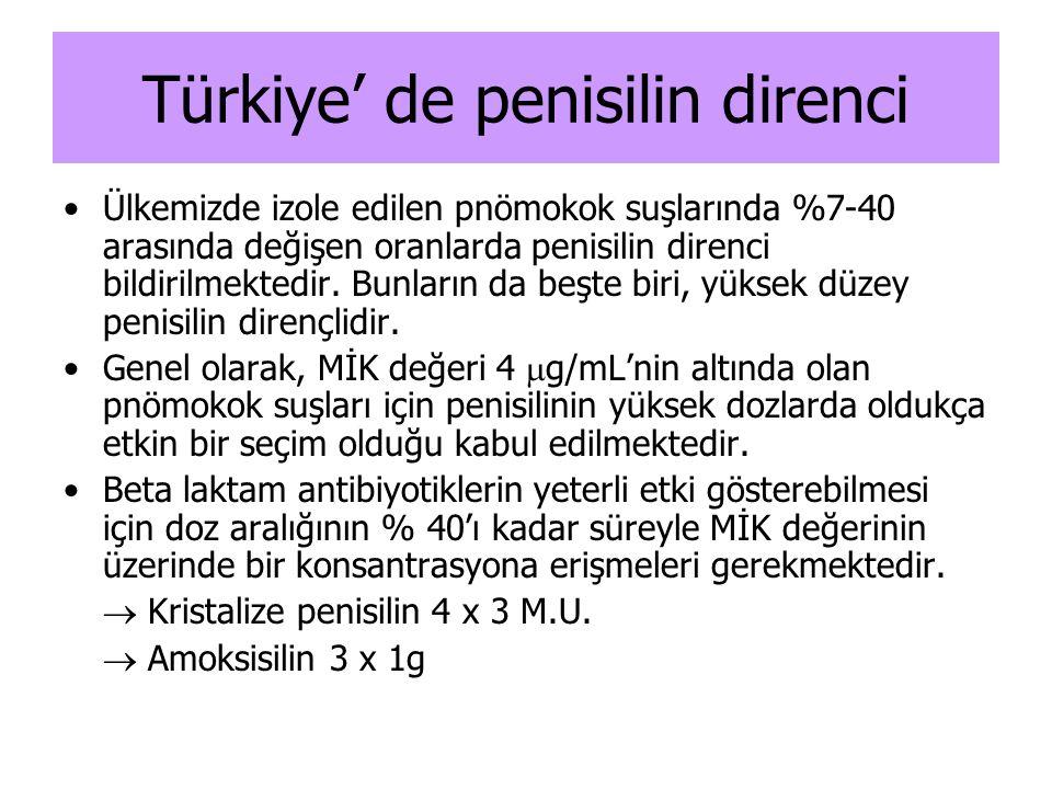 Türkiye' de penisilin direnci Ülkemizde izole edilen pnömokok suşlarında %7-40 arasında değişen oranlarda penisilin direnci bildirilmektedir. Bunların