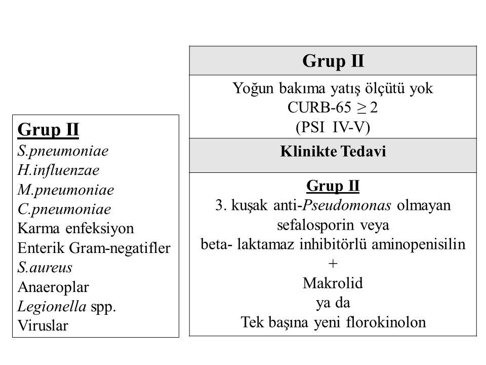 Grup II Yoğun bakıma yatış ölçütü yok CURB-65 ≥ 2 (PSI IV-V) Klinikte Tedavi Grup II 3. kuşak anti-Pseudomonas olmayan sefalosporin veya beta- laktama