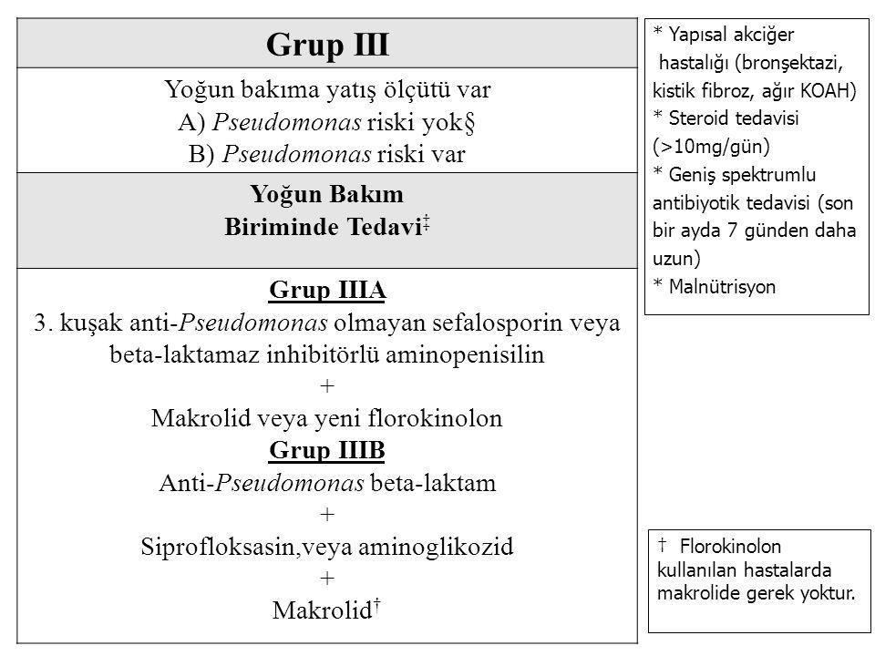 Grup III Yoğun bakıma yatış ölçütü var A) Pseudomonas riski yok§ B) Pseudomonas riski var Yoğun Bakım Biriminde Tedavi ‡ Grup IIIA 3. kuşak anti-Pseud