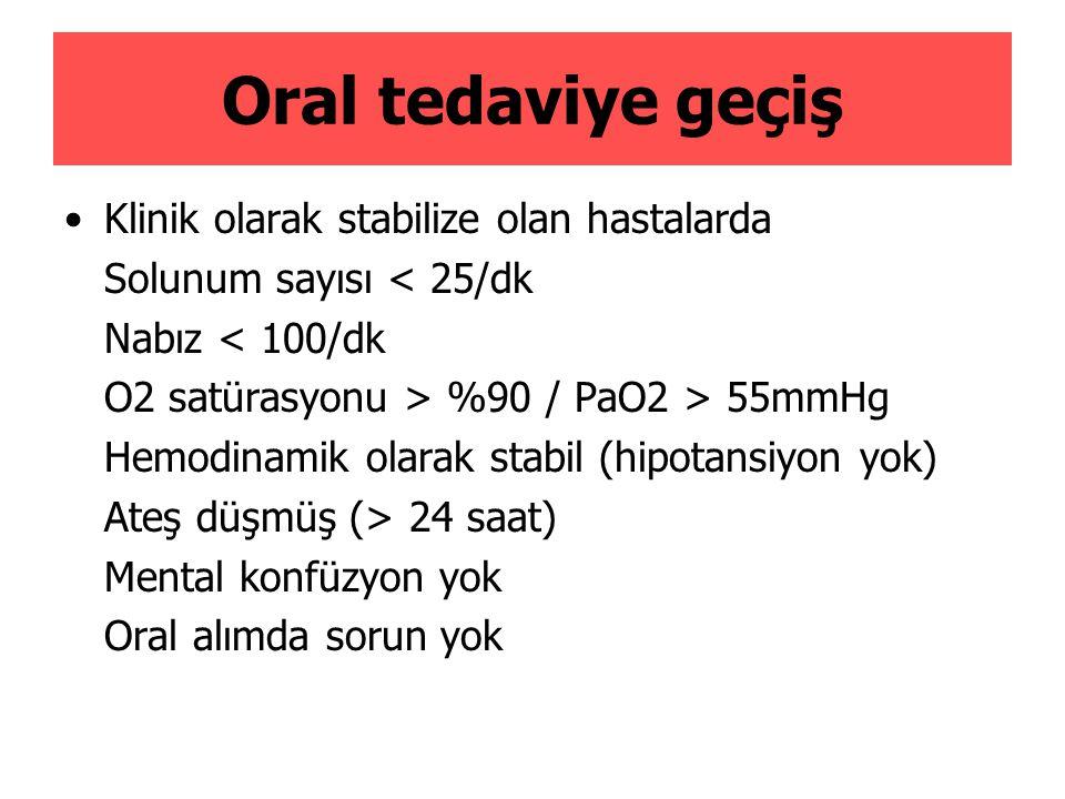 Oral tedaviye geçiş Klinik olarak stabilize olan hastalarda Solunum sayısı < 25/dk Nabız < 100/dk O2 satürasyonu > %90 / PaO2 > 55mmHg Hemodinamik ola