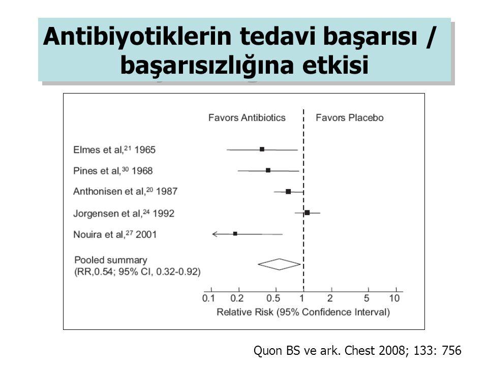 Antibiyotiklerin tedavi başarısı / başarısızlığına etkisi Antibiyotiklerin tedavi başarısı / başarısızlığına etkisi Quon BS ve ark. Chest 2008; 133: 7