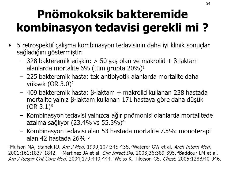 54 Pnömokoksik bakteremide kombinasyon tedavisi gerekli mi ? 1 Mufson MA, Stanek RJ. Am J Med. 1999;107:34S-43S. 2 Waterer GW et al. Arch Intern Med.