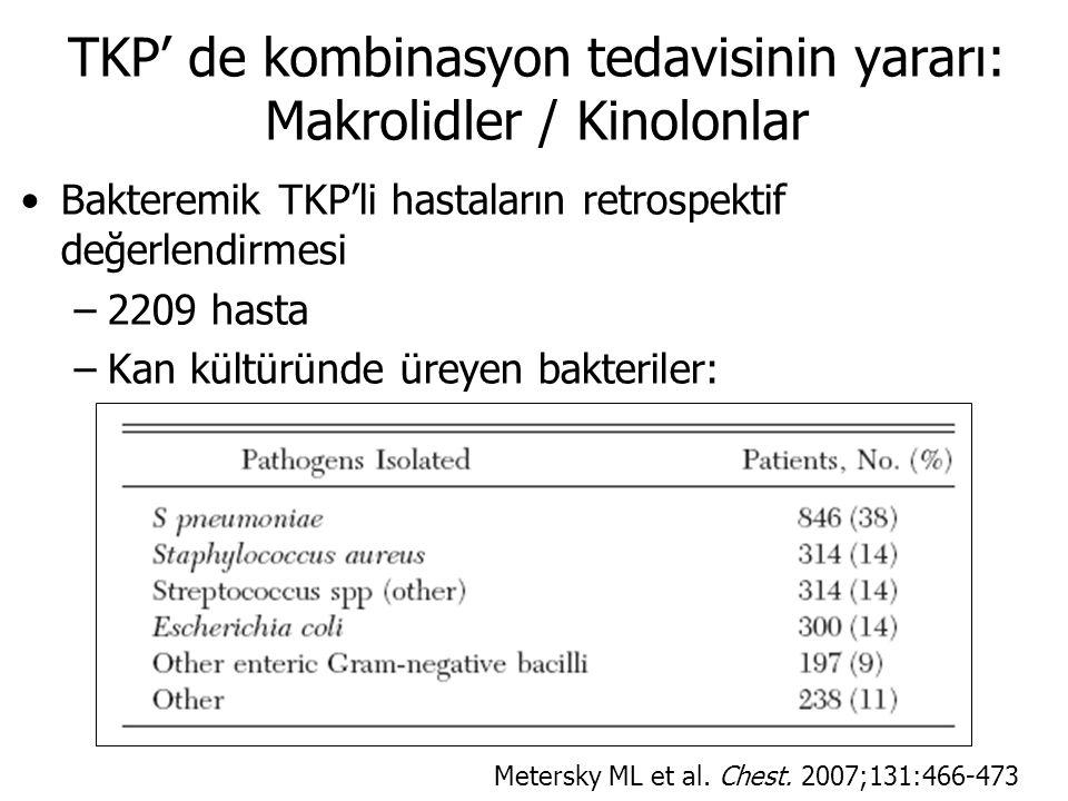 TKP' de kombinasyon tedavisinin yararı: Makrolidler / Kinolonlar Bakteremik TKP'li hastaların retrospektif değerlendirmesi –2209 hasta –Kan kültüründe