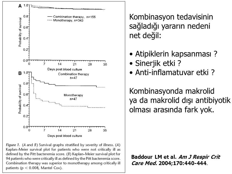 Kombinasyon tedavisinin sağladığı yararın nedeni net değil: Atipiklerin kapsanması ? Sinerjik etki ? Anti-inflamatuvar etki ? Kombinasyonda makrolid y