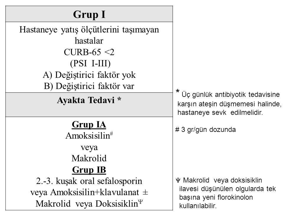 Klinik etkinlik MonoterapiKombinasyonFark (%) Genel popülasyon PP grubu79.179.50.4 ITT grubu75.277.42.2 Mek.