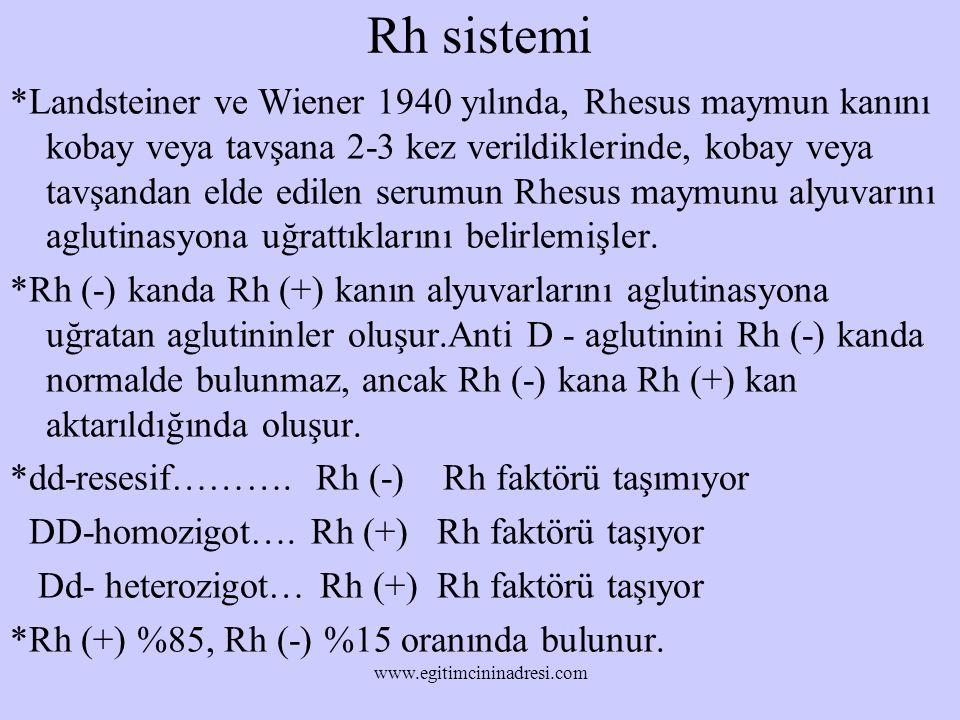 Rh sistemi *Landsteiner ve Wiener 1940 yılında, Rhesus maymun kanını kobay veya tavşana 2-3 kez verildiklerinde, kobay veya tavşandan elde edilen seru