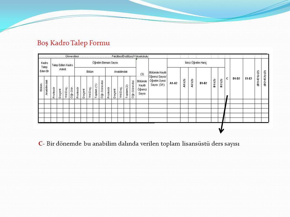 Boş Kadro Talep Formu C- Bir dönemde bu anabilim dalında verilen toplam lisansüstü ders sayısı