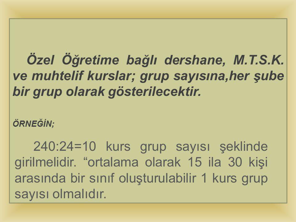Özel Öğretime bağlı dershane, M.T.S.K.