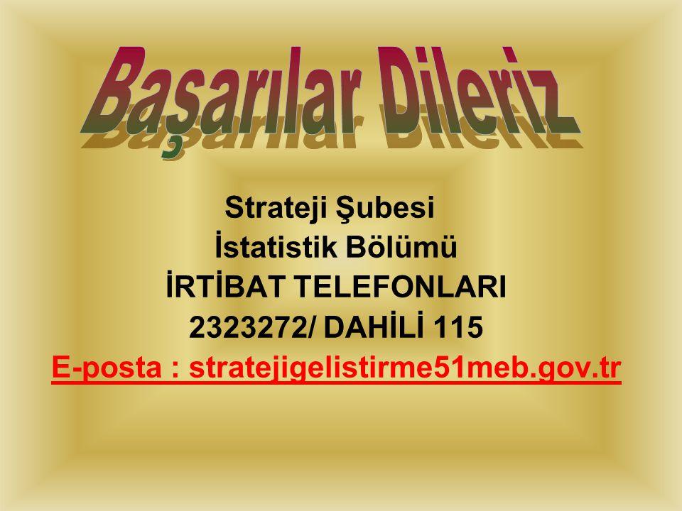 Strateji Şubesi İstatistik Bölümü İRTİBAT TELEFONLARI 2323272/ DAHİLİ 115 E-posta : stratejigelistirme51meb.gov.tr