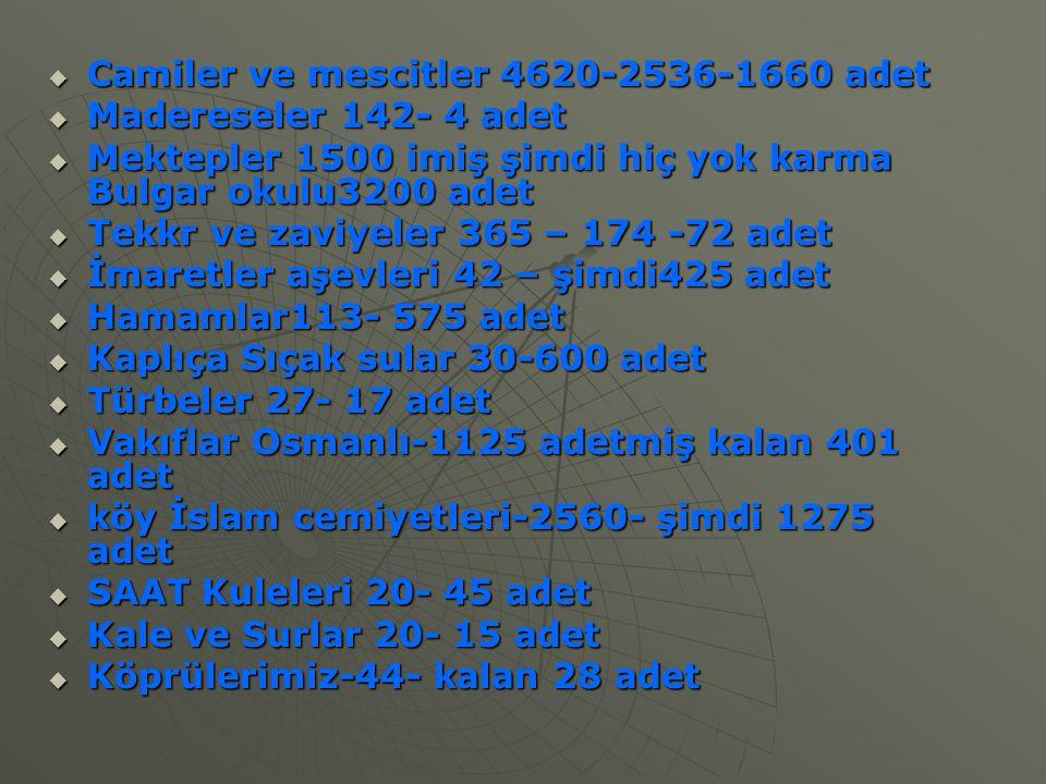  Camiler ve mescitler 4620-2536-1660 adet  Madereseler 142- 4 adet  Mektepler 1500 imiş şimdi hiç yok karma Bulgar okulu3200 adet  Tekkr ve zaviye