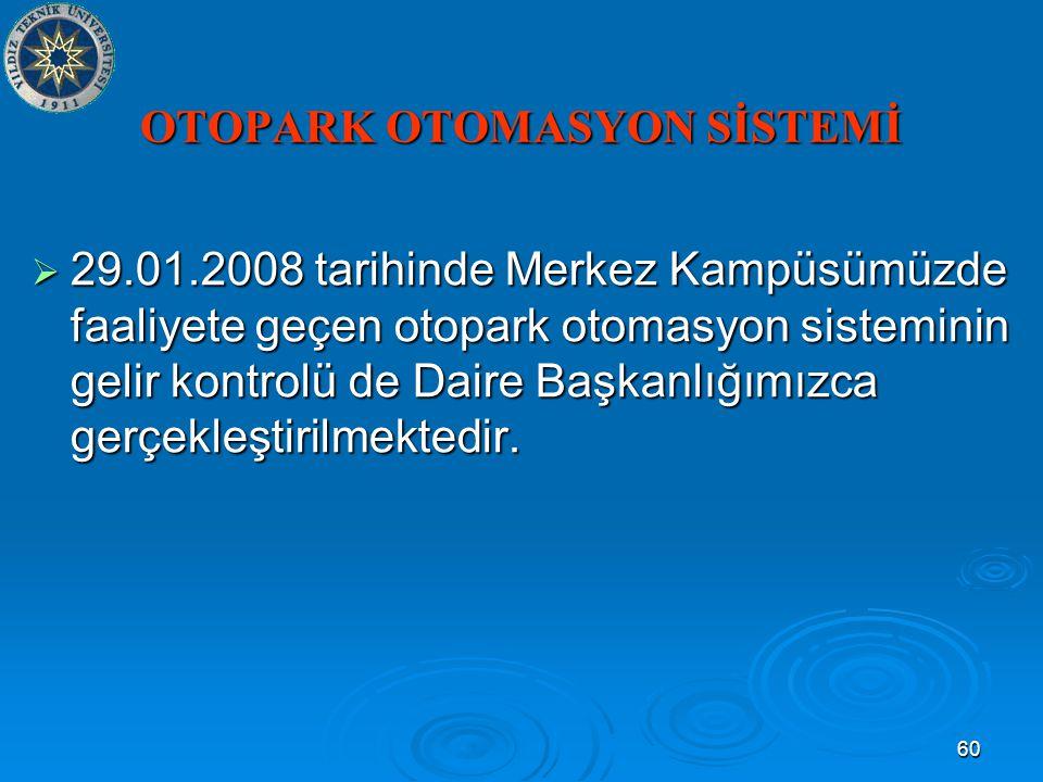 60 OTOPARK OTOMASYON SİSTEMİ  29.01.2008 tarihinde Merkez Kampüsümüzde faaliyete geçen otopark otomasyon sisteminin gelir kontrolü de Daire Başkanlığımızca gerçekleştirilmektedir.
