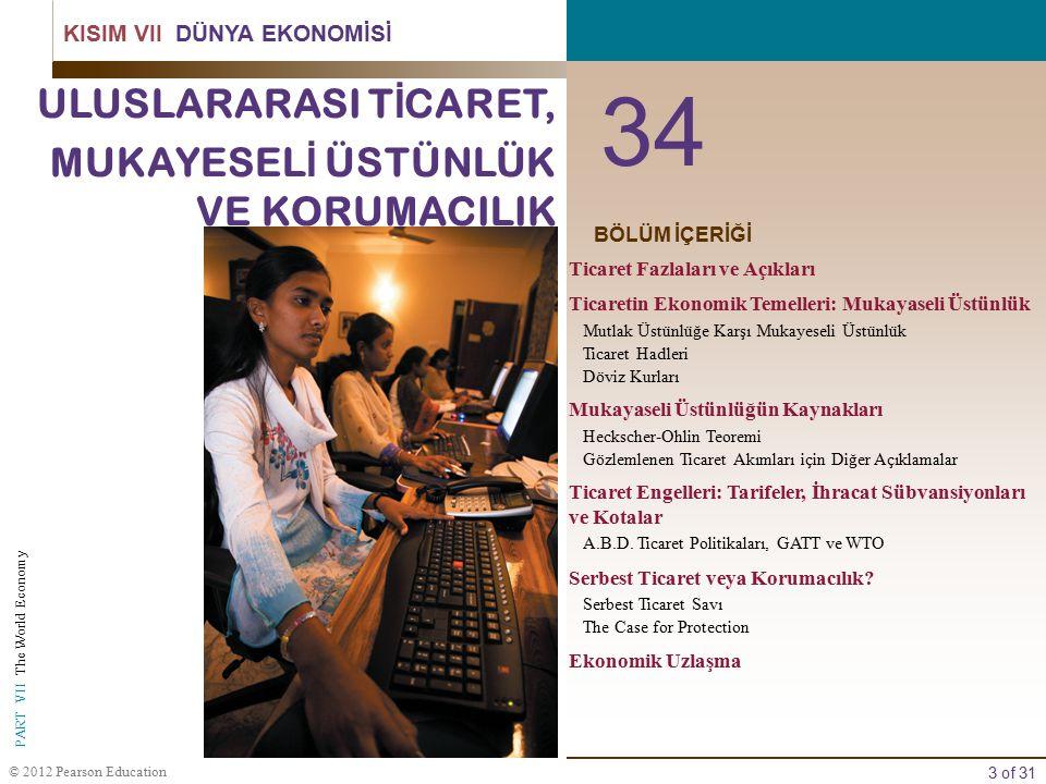 4 of 31 PART VII The World Economy © 2012 Pearson Education ABD ekonomisinin uluslararasılaşma veya küreselleşmesi özel ve kamu sektöründe, girdi ve çıktı piyasalarında ve firmalar ile hane halklarında meydana gelmiştir.