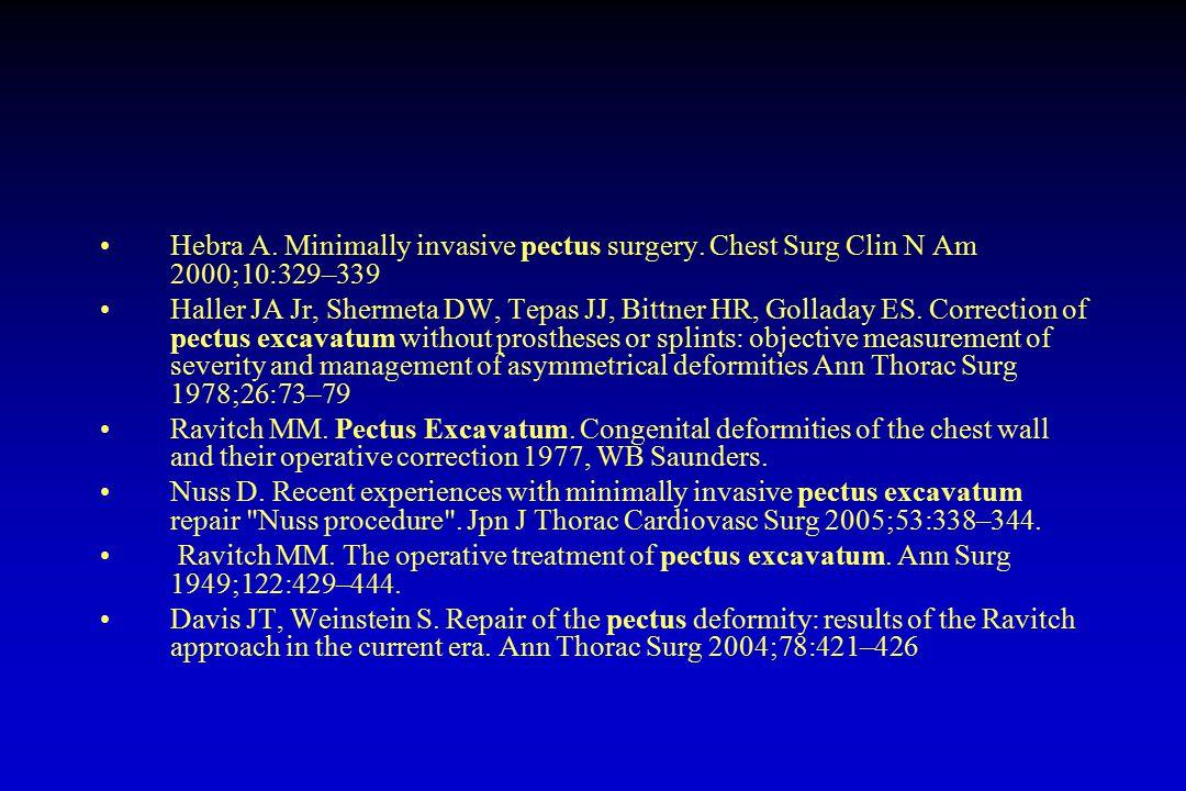 Hebra A. Minimally invasive pectus surgery. Chest Surg Clin N Am 2000;10:329–339 Haller JA Jr, Shermeta DW, Tepas JJ, Bittner HR, Golladay ES. Correct