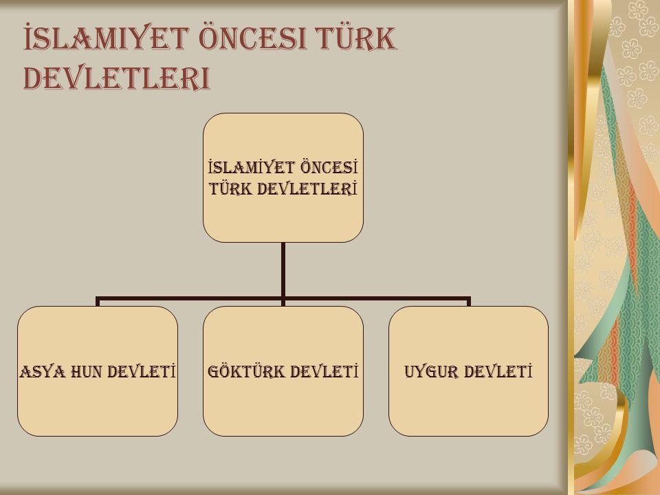 İ slamiyet öncesi Türk devletleri İ SLAM İ YET ÖNCES İ TÜRK DEVLETLER İ ASYA HUN DEVLET İ GÖKTÜRK DEVLET İ UYGUR DEVLET İ