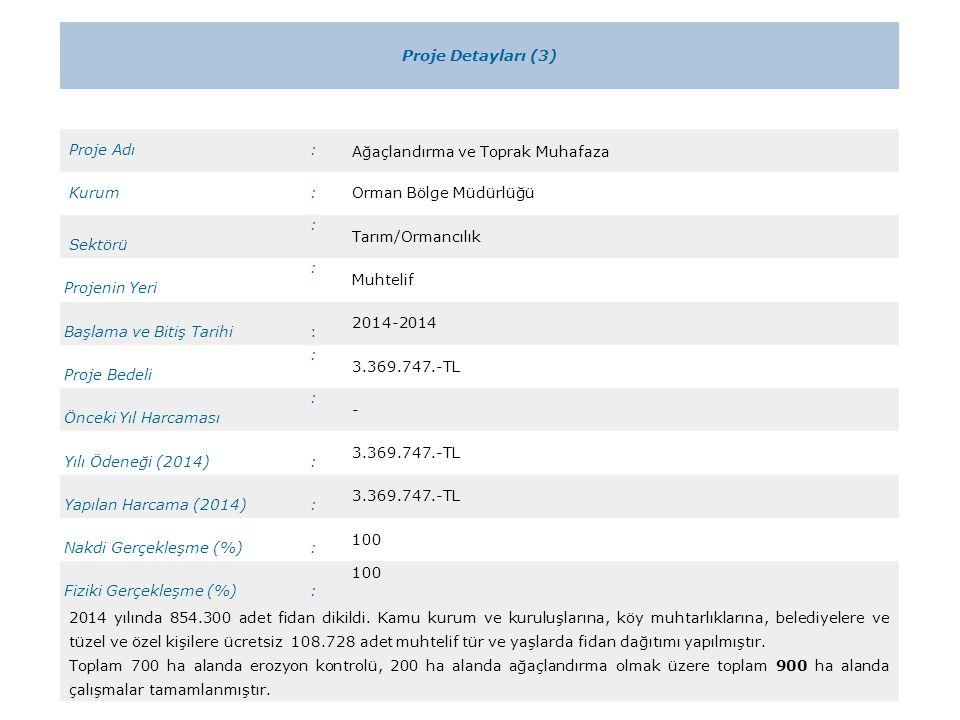 Proje Detayları (3) Proje Adı: Ağaçlandırma ve Toprak Muhafaza Kurum:Orman Bölge Müdürlüğü Sektörü : Tarım/Ormancılık Projenin Yeri : Muhtelif Başlama ve Bitiş Tarihi: 2014-2014 Proje Bedeli : 3.369.747.-TL Önceki Yıl Harcaması : - Yılı Ödeneği (2014): 3.369.747.-TL Yapılan Harcama (2014): 3.369.747.-TL Nakdi Gerçekleşme (%): 100 Fiziki Gerçekleşme (%): 100 2014 yılında 854.300 adet fidan dikildi.