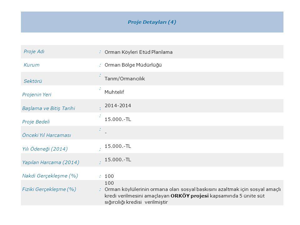 Proje Detayları (4) Proje Adı: Orman Köyleri Etüd Planlama Kurum:Orman Bölge Müdürlüğü Sektörü : Tarım/Ormancılık Projenin Yeri : Muhtelif Başlama ve Bitiş Tarihi: 2014-2014 Proje Bedeli : 15.000.-TL Önceki Yıl Harcaması : - Yılı Ödeneği (2014): 15.000.-TL Yapılan Harcama (2014): 15.000.-TL Nakdi Gerçekleşme (%): 100 Fiziki Gerçekleşme (%): 100 Orman köylülerinin ormana olan sosyal baskısını azaltmak için sosyal amaçlı kredi verilmesini amaçlayan ORKÖY projesi kapsamında 5 ünite süt sığırcılığı kredisi verilmiştir