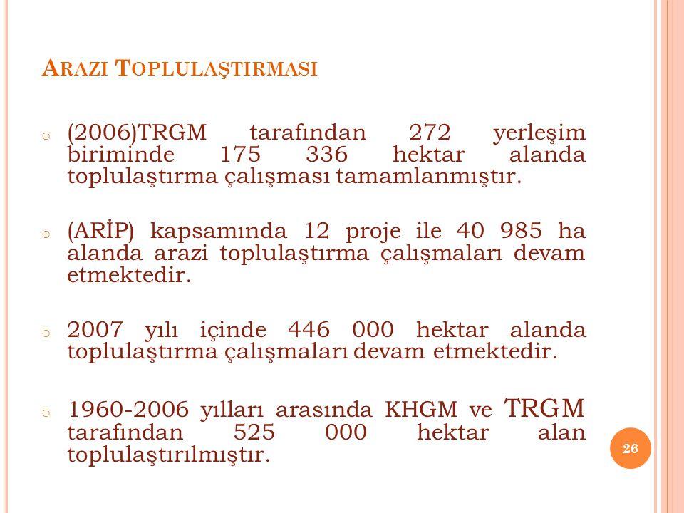 A RAZI T OPLULAŞTIRMASI o (2006)TRGM tarafından 272 yerleşim biriminde 175 336 hektar alanda toplulaştırma çalışması tamamlanmıştır.