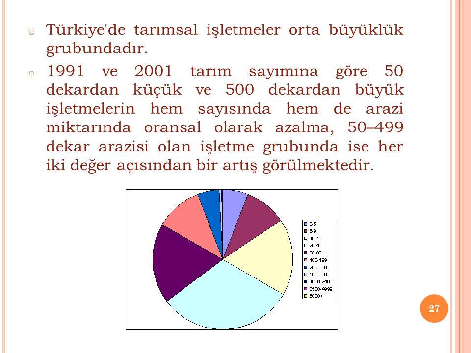 o Türkiye de tarımsal işletmeler orta büyüklük grubundadır.