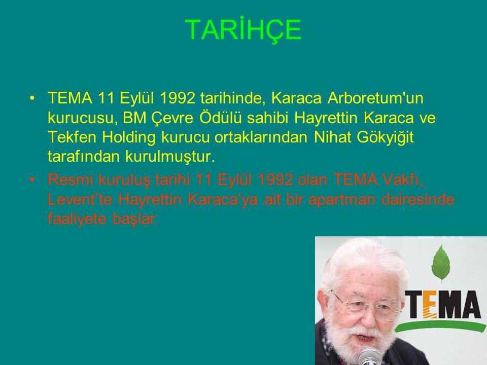 TARİHÇE TEMA 11 Eylül 1992 tarihinde, Karaca Arboretum'un kurucusu, BM Çevre Ödülü sahibi Hayrettin Karaca ve Tekfen Holding kurucu ortaklarından Niha