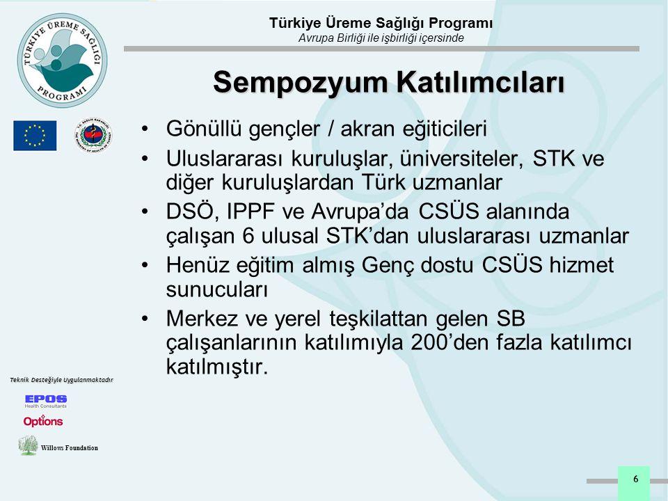 Türkiye Üreme Sağlığı Programı Avrupa Birliği ile işbirliği içersinde Willows Foundation Teknik Desteğiyle Uygulanmaktadır 7 Sempozyum Programı Genel sunumlar 4 Çalışma Grubu: –1.