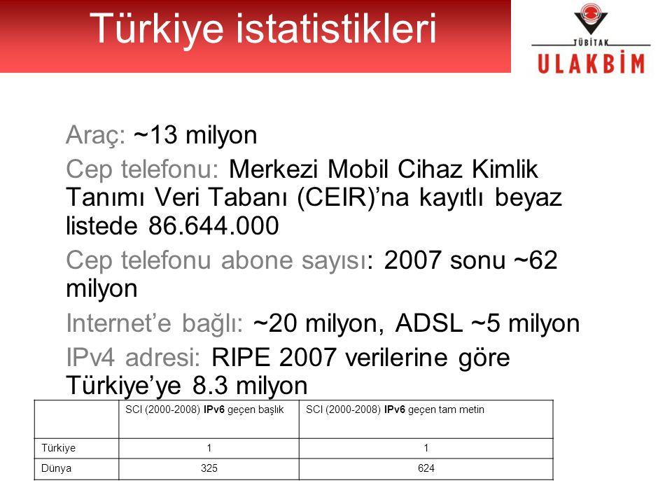 Araç: ~13 milyon Cep telefonu: Merkezi Mobil Cihaz Kimlik Tanımı Veri Tabanı (CEIR)'na kayıtlı beyaz listede 86.644.000 Cep telefonu abone sayısı: 200