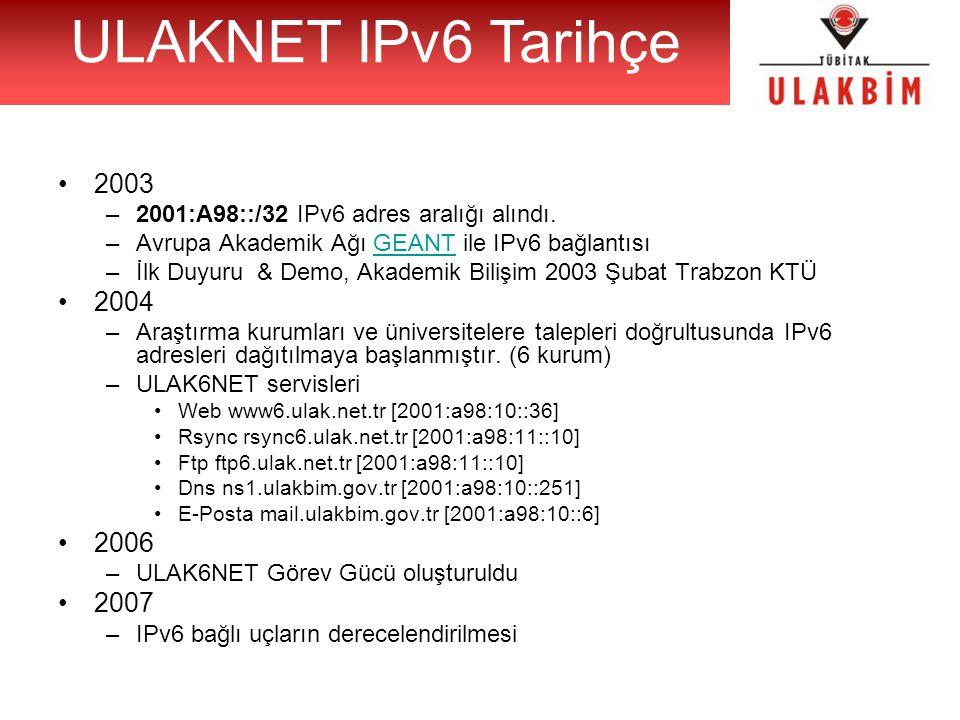 2003 –2001:A98::/32 IPv6 adres aralığı alındı. –Avrupa Akademik Ağı GEANT ile IPv6 bağlantısıGEANT –İlk Duyuru & Demo, Akademik Bilişim 2003 Şubat Tra