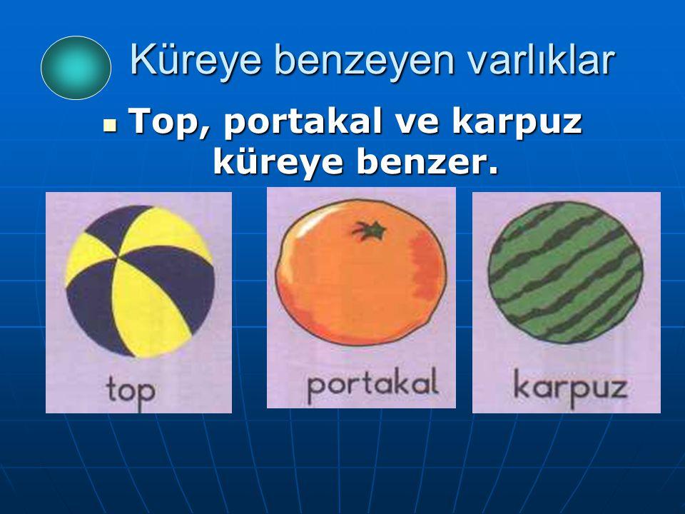 Küreye benzeyen varlıklar Küreye benzeyen varlıklar Top, portakal ve karpuz küreye benzer. Top, portakal ve karpuz küreye benzer.