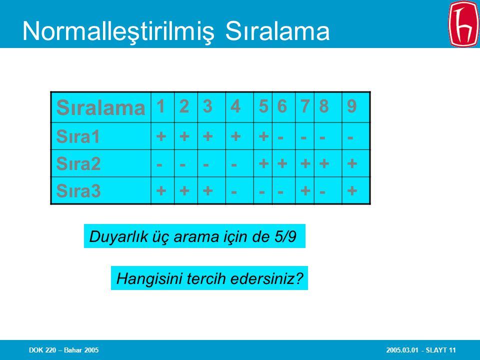 2005.03.01 - SLAYT 11DOK 220 – Bahar 2005 Sıralama 123456789 Sıra1+++++---- Sıra2----+++++ Sıra3+++---+-+ Normalleştirilmiş Sıralama Duyarlık üç arama için de 5/9 Hangisini tercih edersiniz?