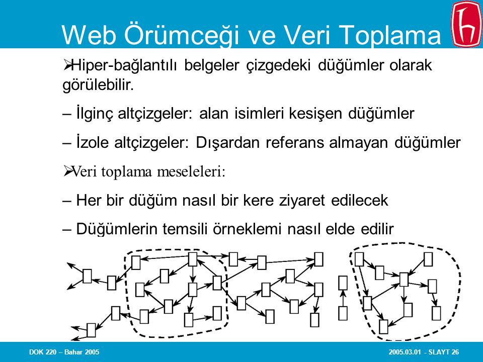 2005.03.01 - SLAYT 26DOK 220 – Bahar 2005 Web Örümceği ve Veri Toplama  Hiper-bağlantılı belgeler çizgedeki düğümler olarak görülebilir.