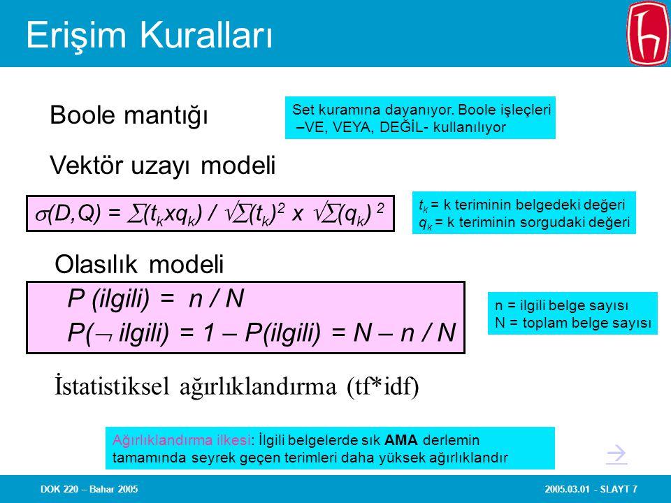 2005.03.01 - SLAYT 7DOK 220 – Bahar 2005 Erişim Kuralları Boole mantığı Vektör uzayı modeli Olasılık modeli  (D,Q) =  (t k xq k ) /  (t k ) 2 x  (q k ) 2 P (ilgili) = n / N P(  ilgili) = 1 – P(ilgili) = N – n / N t k = k teriminin belgedeki değeri q k = k teriminin sorgudaki değeri n = ilgili belge sayısı N = toplam belge sayısı Ağırlıklandırma ilkesi: İlgili belgelerde sık AMA derlemin tamamında seyrek geçen terimleri daha yüksek ağırlıklandır İstatistiksel ağırlıklandırma (tf*idf) Set kuramına dayanıyor.