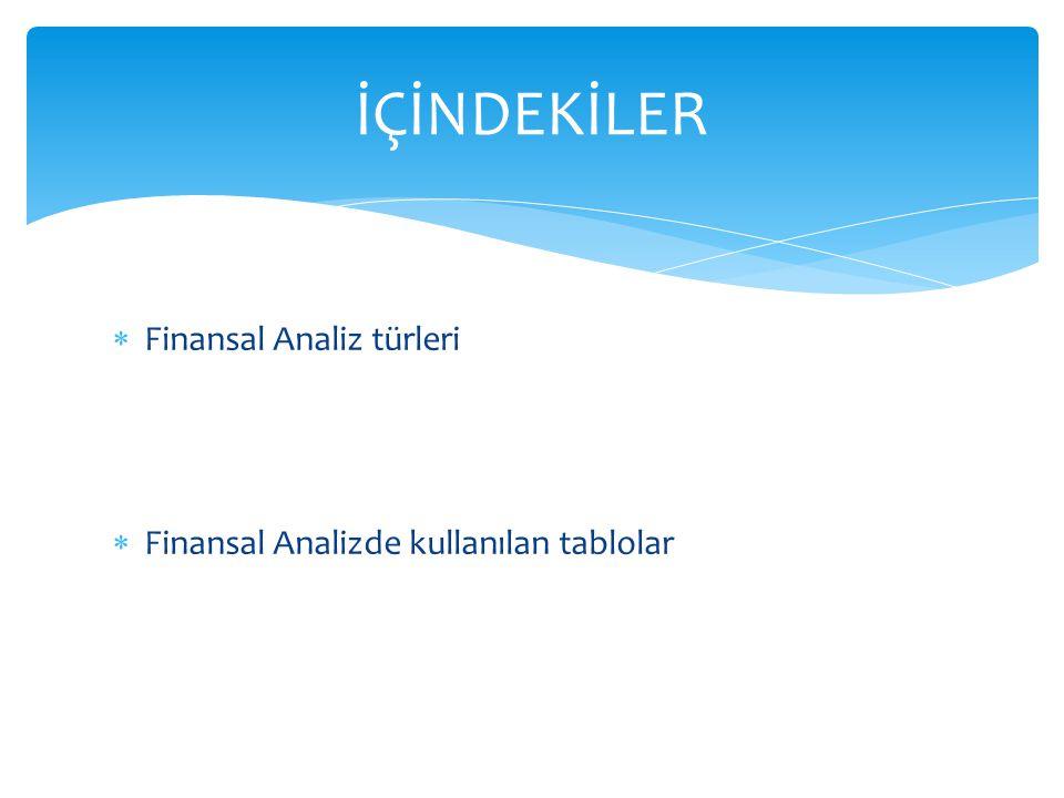  Finansal Analiz türleri  Finansal Analizde kullanılan tablolar İÇİNDEKİLER
