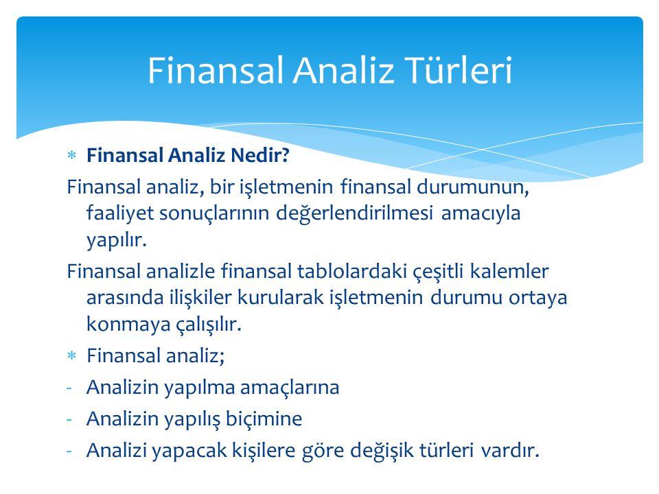  Finansal Analiz Nedir? Finansal analiz, bir işletmenin finansal durumunun, faaliyet sonuçlarının değerlendirilmesi amacıyla yapılır. Finansal analiz