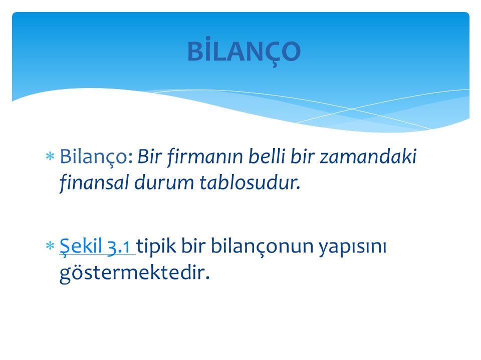 BİLANÇO  Bilanço: Bir firmanın belli bir zamandaki finansal durum tablosudur.  Şekil 3.1 tipik bir bilançonun yapısını göstermektedir. Şekil 3.1