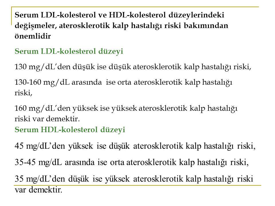 Serum LDL-kolesterol ve HDL-kolesterol düzeylerindeki değişmeler, aterosklerotik kalp hastalığı riski bakımından önemlidir Serum LDL-kolesterol düzeyi
