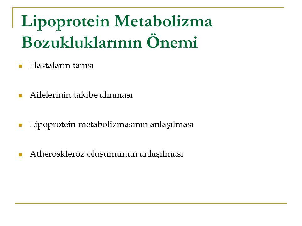 Lipoprotein Metabolizma Bozukluklarının Önemi Hastaların tanısı Ailelerinin takibe alınması Lipoprotein metabolizmasının anlaşılması Atheroskleroz olu