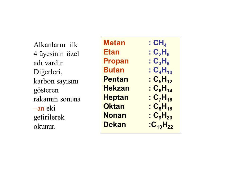 Alkanların ilk 4 üyesinin özel adı vardır. Diğerleri, karbon sayısını gösteren rakamın sonuna –an eki getirilerek okunur. Metan: CH 4 Etan: C 2 H 6 Pr