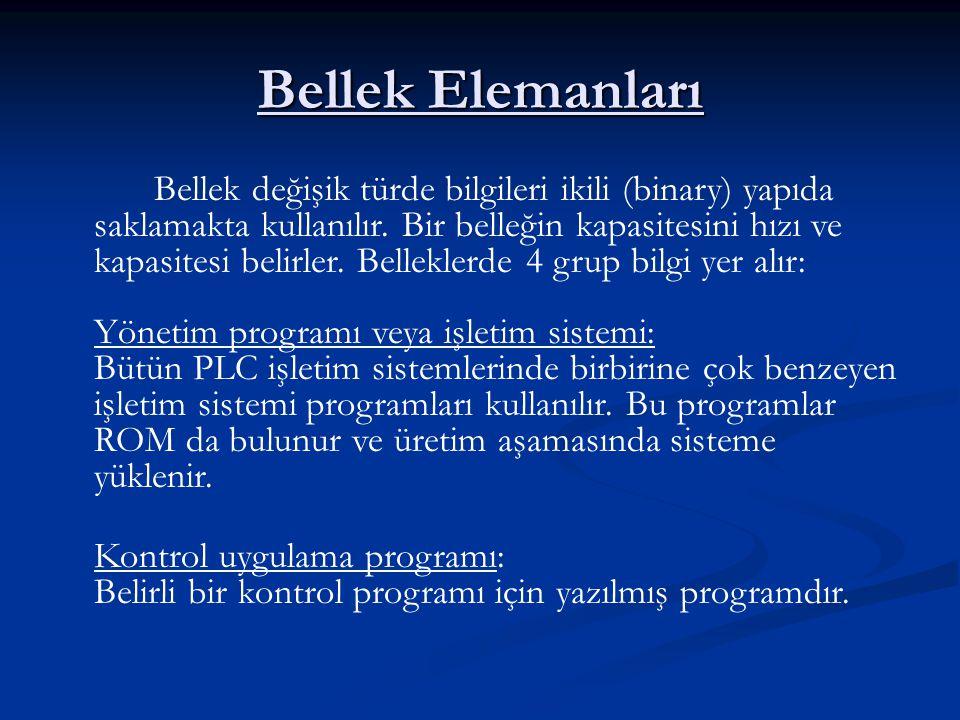 Bellek Elemanları Bellek değişik türde bilgileri ikili (binary) yapıda saklamakta kullanılır. Bir belleğin kapasitesini hızı ve kapasitesi belirler. B