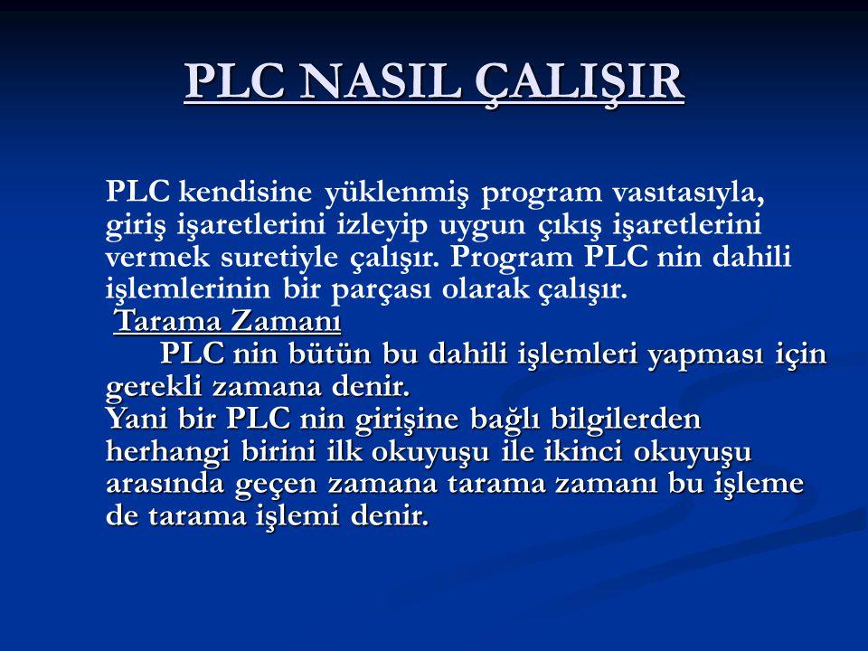 PLC NASIL ÇALIŞIR Tarama Zamanı PLC nin bütün bu dahili işlemleri yapması için gerekli zamana denir. Yani bir PLC nin girişine bağlı bilgilerden herha