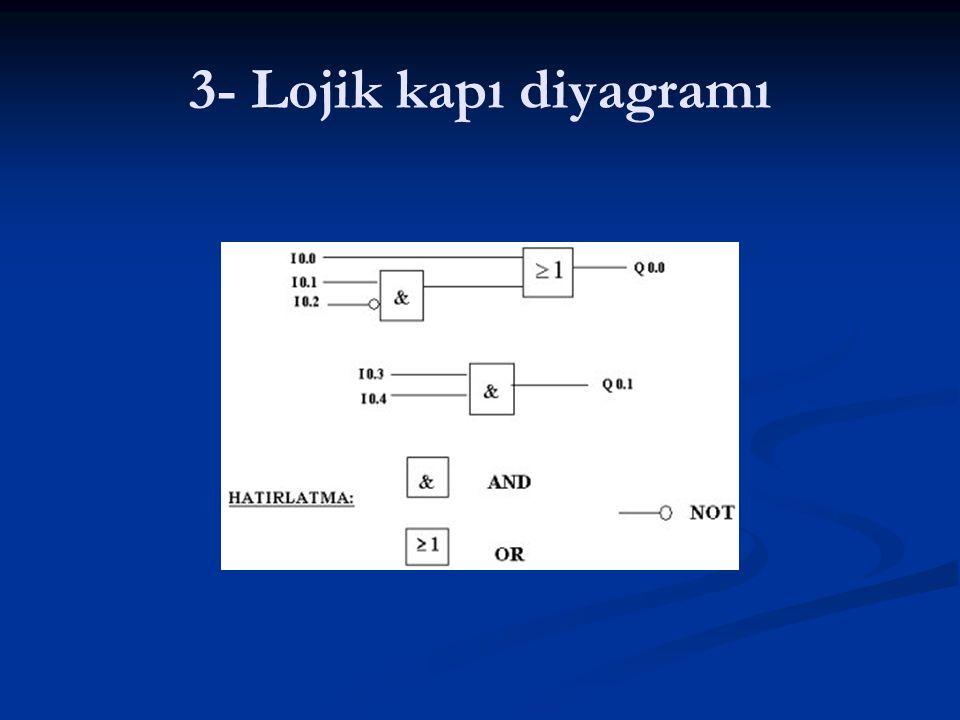 3- Lojik kapı diyagramı