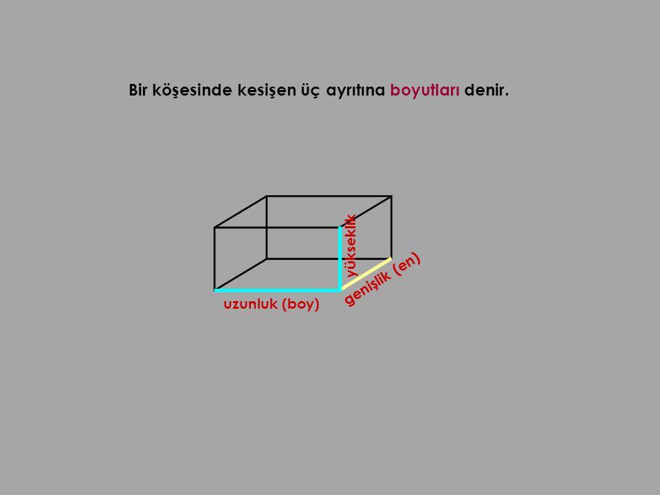 Bir köşesinde kesişen üç ayrıtına boyutları denir. uzunluk (boy) g e n i ş l i k ( e n ) y ü k s e k l i k