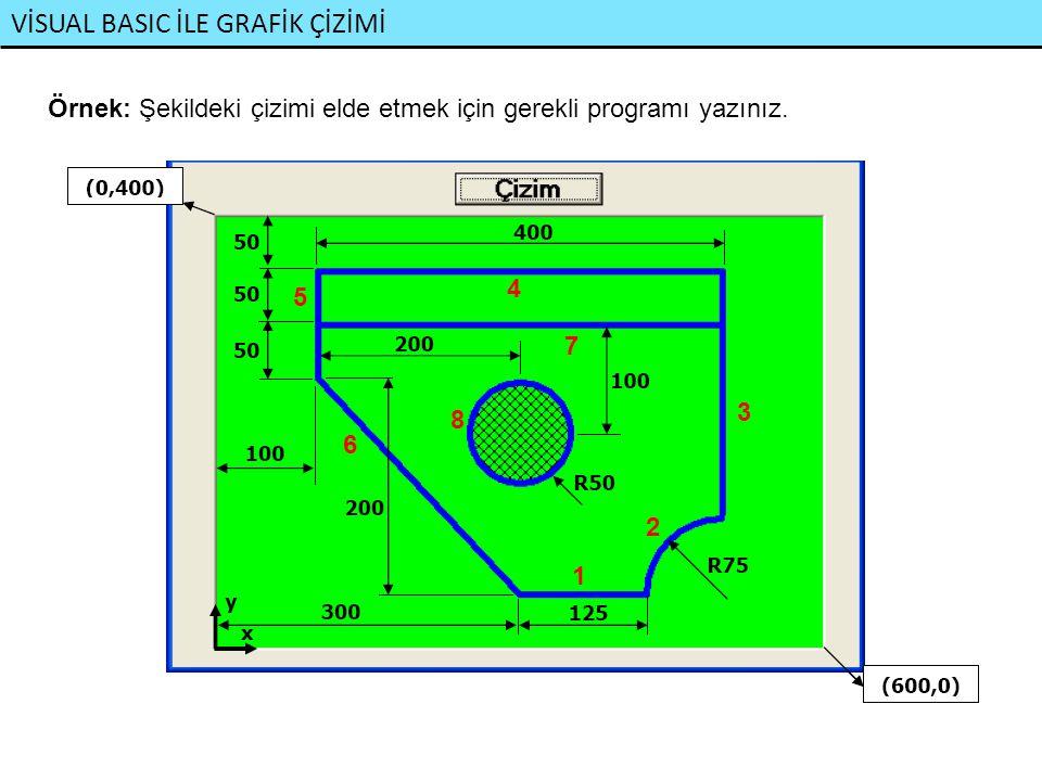 VİSUAL BASIC İLE GRAFİK ÇİZİMİ Private Sub Command1_Click() pi = 3.1415 Picture1.Scale (0, 400)-(600, 0) Picture1.BackColor = vbGreen Picture1.DrawWidth = 4 Picture1.Line (300, 50)-(425, 50), vbBlue Picture1.Circle (500, 50), 75, vbBlue, pi / 2, pi Picture1.Line (500, 125)-(500, 350), vbBlue Picture1.Line -(100, 350), vbBlue Picture1.Line -(100, 250), vbBlue Picture1.Line -(300, 50), vbBlue Picture1.Line (100, 300)-(500, 300), vbBlue Picture1.FillStyle = 7 Picture1.Circle (300, 200), 50, vbBlue End Sub