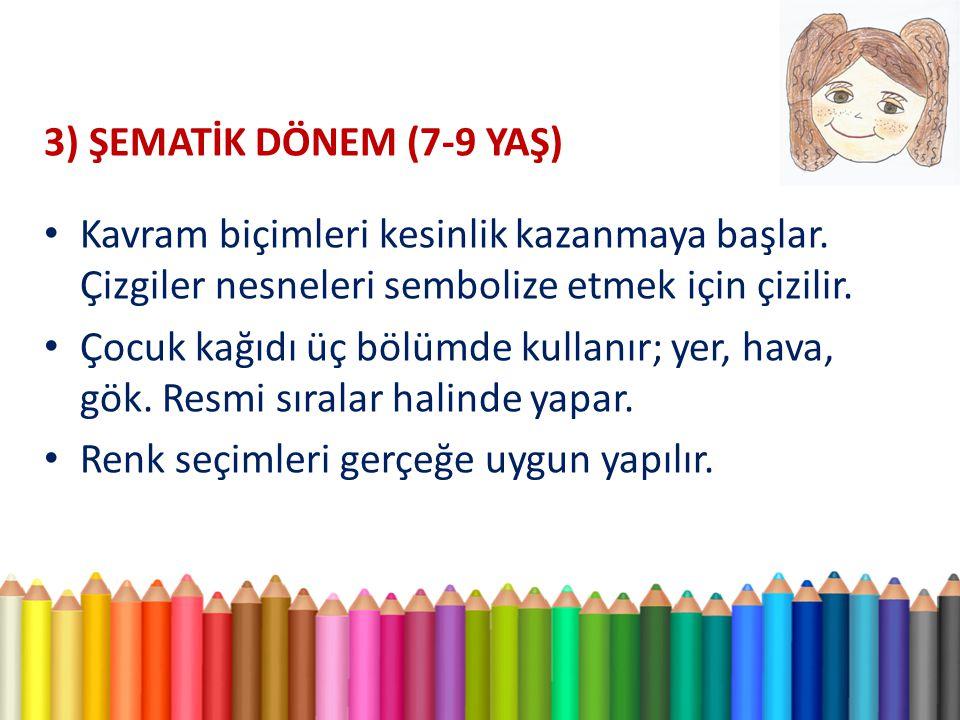 3) ŞEMATİK DÖNEM (7-9 YAŞ) Kavram biçimleri kesinlik kazanmaya başlar. Çizgiler nesneleri sembolize etmek için çizilir. Çocuk kağıdı üç bölümde kullan