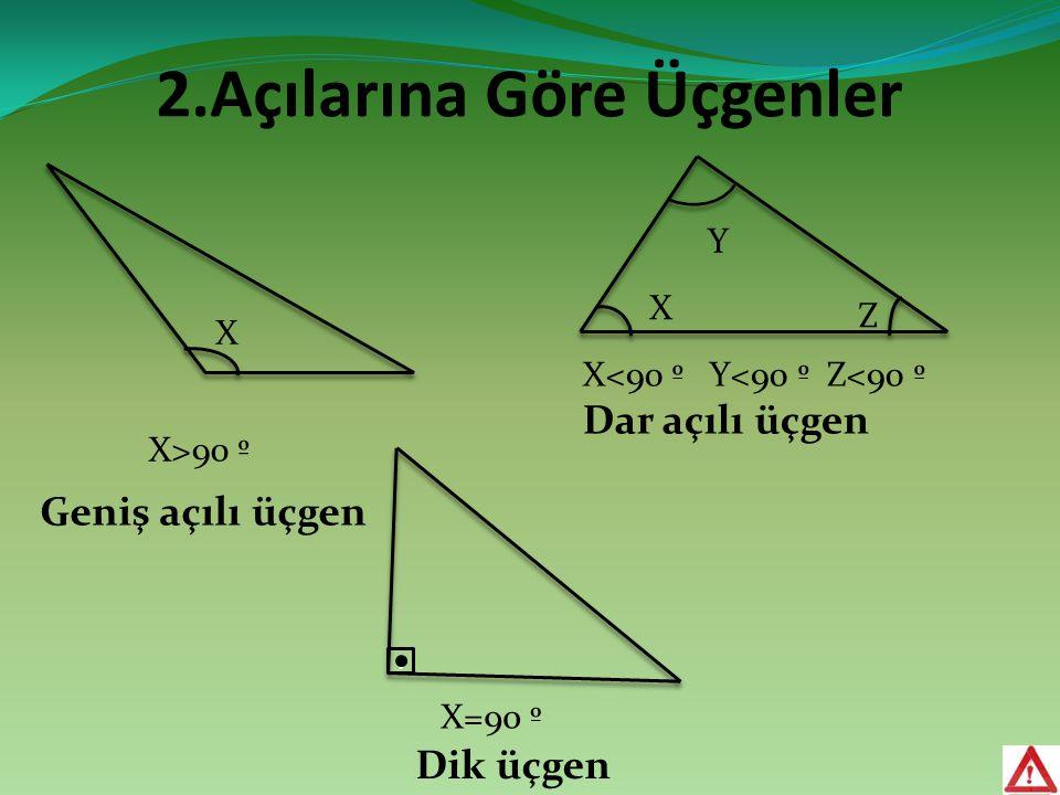 2.Açılarına Göre Üçgenler Geniş açılı üçgen X<90 º Y<90 º Z<90 º Dar açılı üçgen Dik üçgen. X Y Z X>90 º X=90 º X