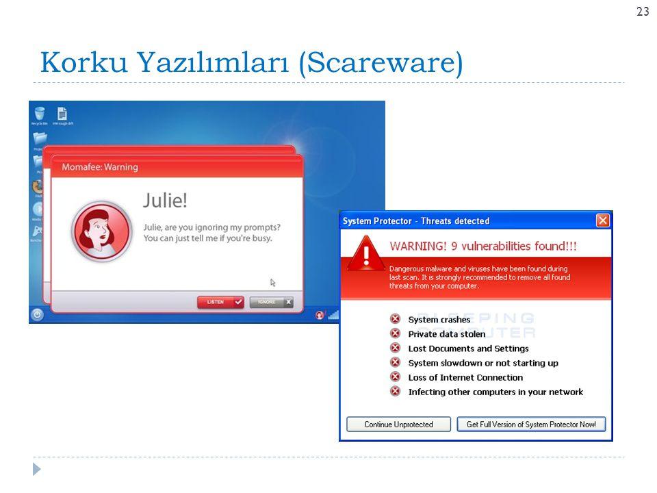 Korku Yazılımları (Scareware) 23