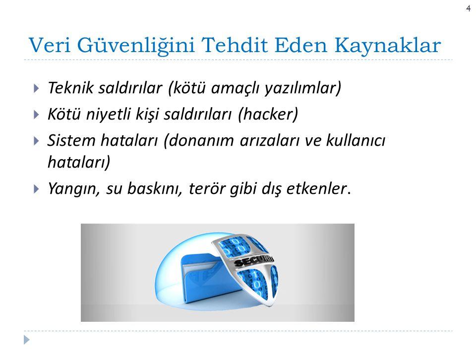 Veri Güvenliğini Tehdit Eden Kaynaklar 4  Teknik saldırılar (kötü amaçlı yazılımlar)  Kötü niyetli kişi saldırıları (hacker)  Sistem hataları (dona